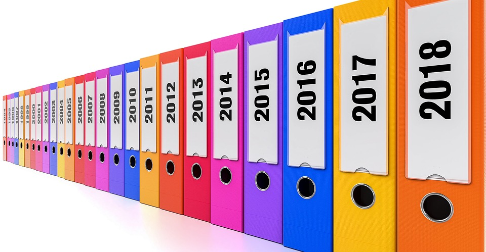 Годишен финансов отчет на микро- и малки предприятия  – съдържание и публикуване